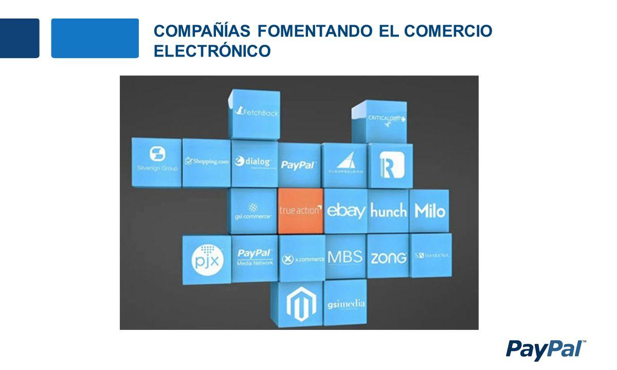COMPAÑÍAS FOMENTANDO EL COMERCIO ELECTRÓNICO