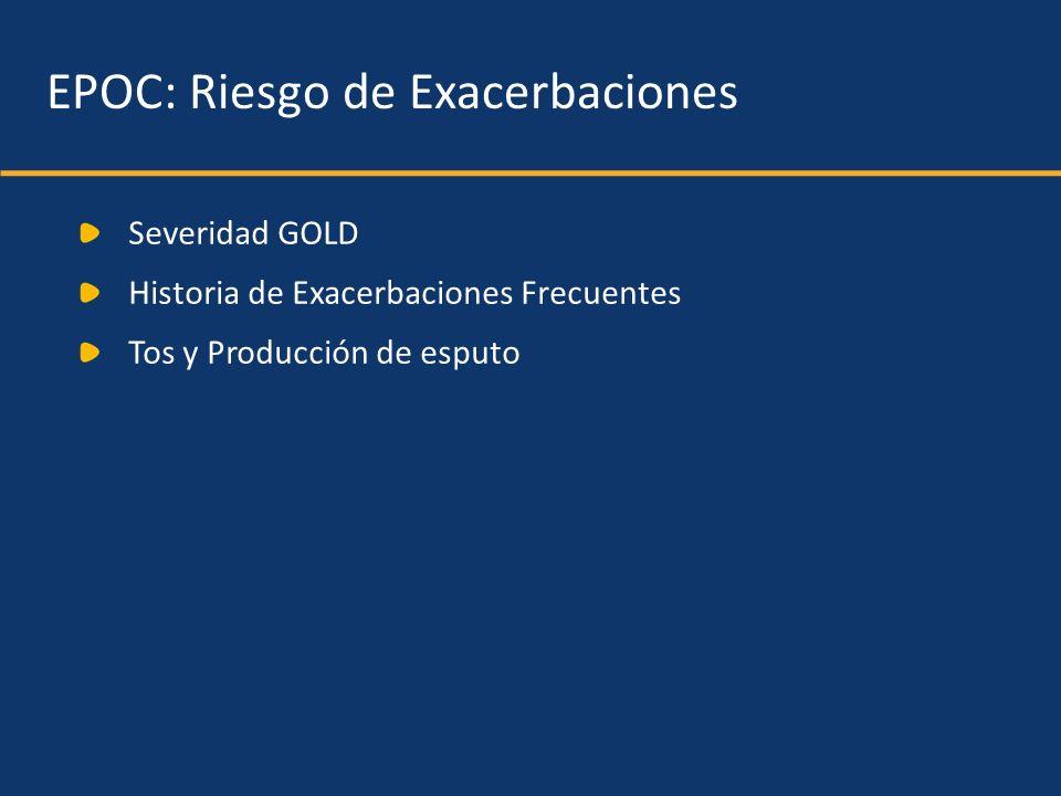 EPOC: Riesgo de Exacerbaciones Severidad GOLD Historia de Exacerbaciones Frecuentes Tos y Producción de esputo