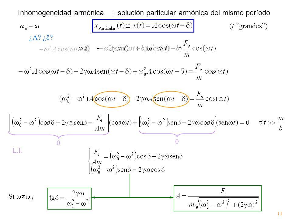 Inhomogeneidad armónica solución particular armónica del mismo período e = (t grandes) ¿A? ¿ ? 0 0 Si 0 11 A cos( t ) A sen( t ) 2 A cos( t ) L.I.