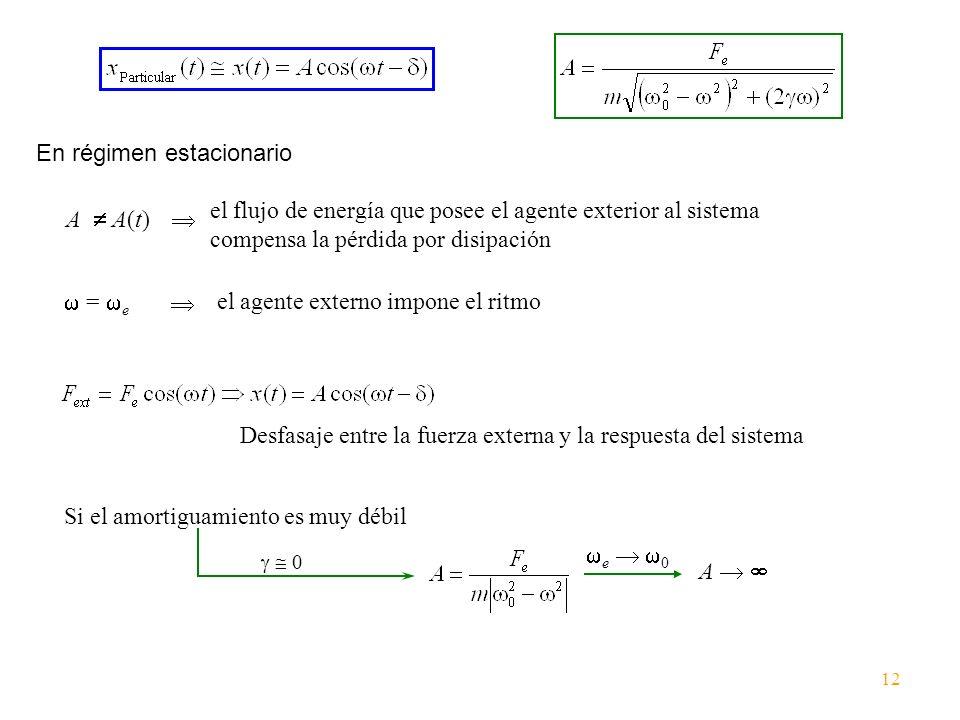 En régimen estacionario A A(t) el flujo de energía que posee el agente exterior al sistema compensa la pérdida por disipación = e el agente externo im