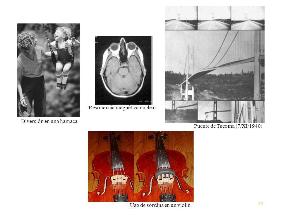 Puente de Tacoma (7/XI/1940) Uso de sordina en un violín Resonancia magnética nuclear Diversión en una hamaca 15