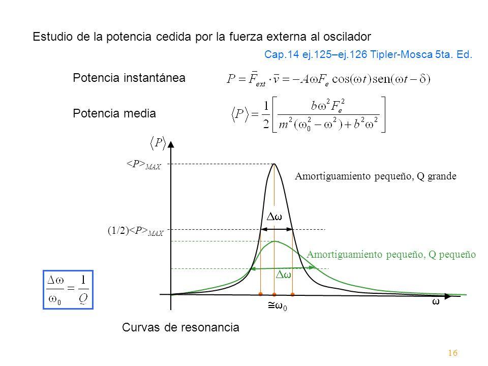 Estudio de la potencia cedida por la fuerza externa al oscilador Potencia instantánea Cap.14 ej.125–ej.126 Tipler-Mosca 5ta. Ed. Potencia media MAX (1