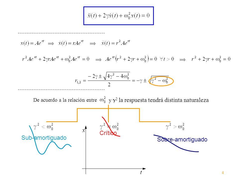 Sub-amortiguado De acuerdo a la relación entre y 2 la respuesta tendrá distinta naturaleza Sobre-amortiguado t x Crítico 4