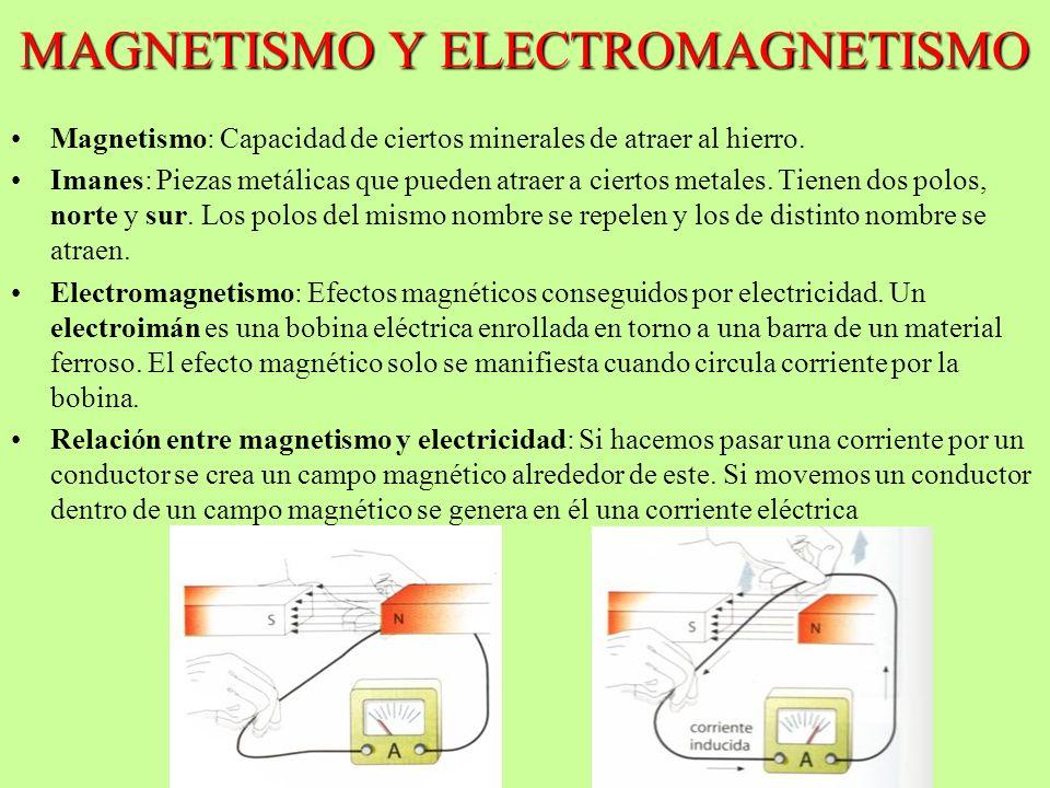 MAGNETISMO Y ELECTROMAGNETISMO Magnetismo: Capacidad de ciertos minerales de atraer al hierro. Imanes: Piezas metálicas que pueden atraer a ciertos me