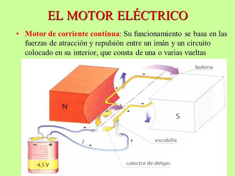 EL MOTOR ELÉCTRICO Motor de corriente continua: Su funcionamiento se basa en las fuerzas de atracción y repulsión entre un imán y un circuito colocado