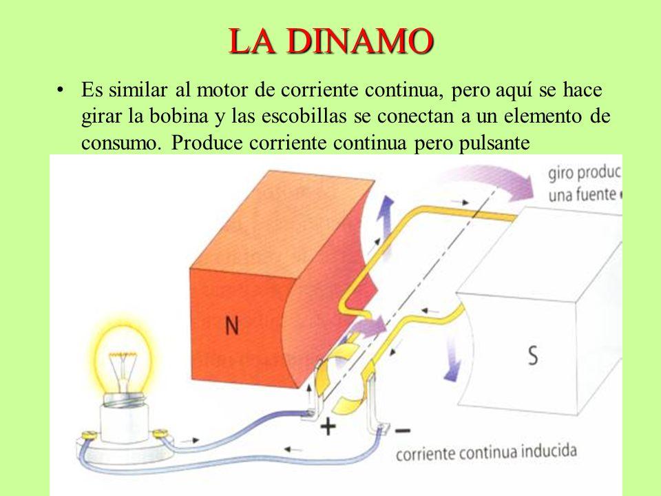 LA DINAMO Es similar al motor de corriente continua, pero aquí se hace girar la bobina y las escobillas se conectan a un elemento de consumo. Produce