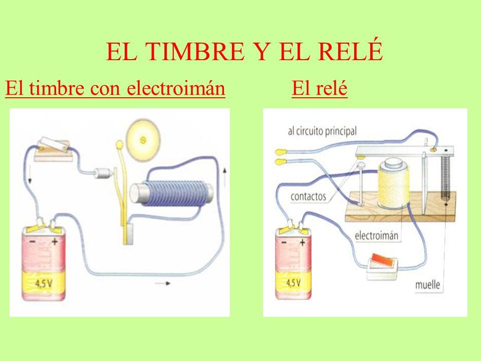 EL TIMBRE Y EL RELÉ El timbre con electroimán El relé