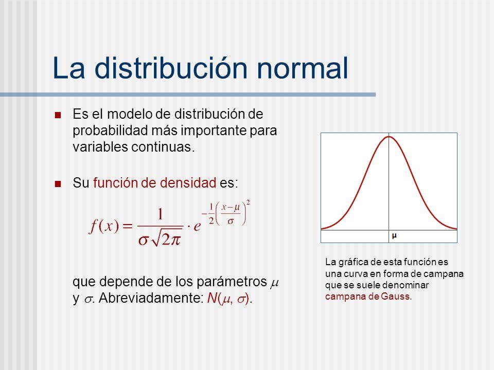 La distribución normal Es el modelo de distribución de probabilidad más importante para variables continuas. Su función de densidad es: que depende de