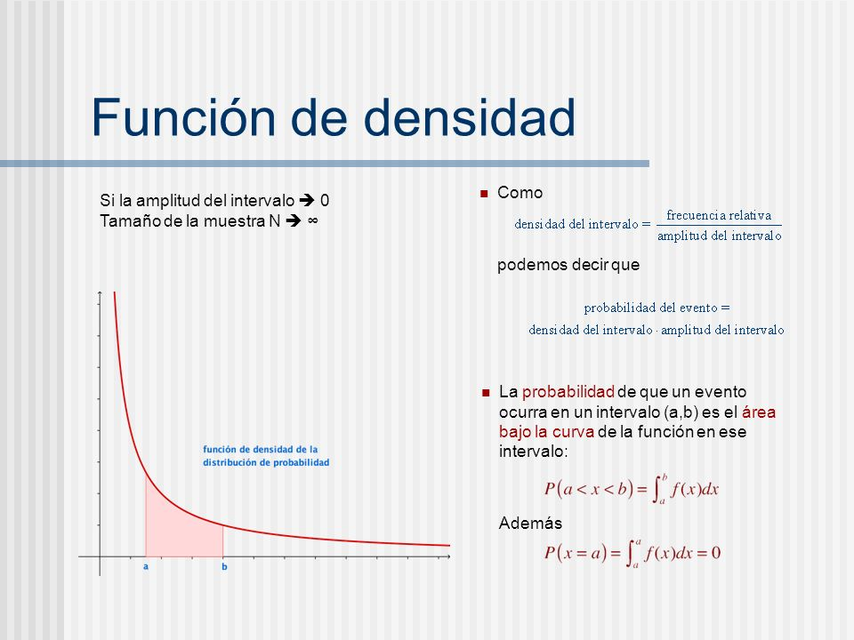 Si X es una variable aleatoria continua, llamaremos función de densidad de esa variable a una función f cuyo dominio son todos los valores de la variable aleatoria y tal que: el área comprendida entre la gráfica de la función f, el eje X es 1: La probabilidad de que la variable esté comprendida entre dos valores a y b, P(a X b), es el área comprendida entre la función de densidad y el eje X, desde el valor a hasta el valor b.
