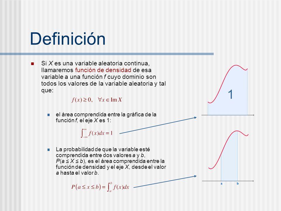 Si X es una variable aleatoria continua, llamaremos función de densidad de esa variable a una función f cuyo dominio son todos los valores de la varia