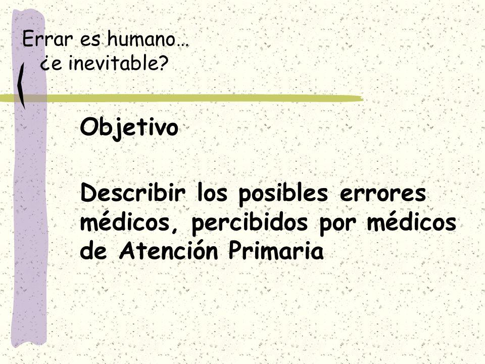 Errar es humano… ¿e inevitable? Objetivo Describir los posibles errores médicos, percibidos por médicos de Atención Primaria