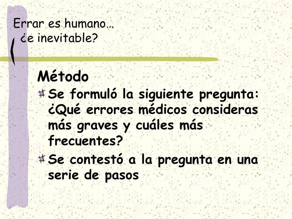 Errar es humano… ¿e inevitable? Se formuló la siguiente pregunta: ¿Qué errores médicos consideras más graves y cuáles más frecuentes? Se contestó a la