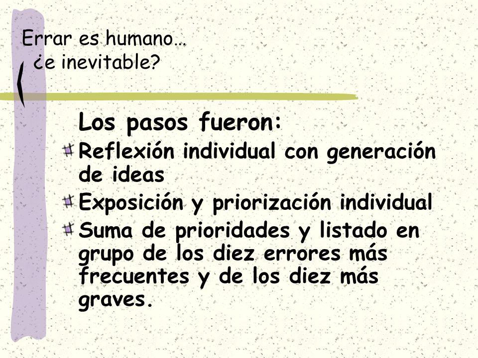 Errar es humano… ¿e inevitable? Los pasos fueron: Reflexión individual con generación de ideas Exposición y priorización individual Suma de prioridade