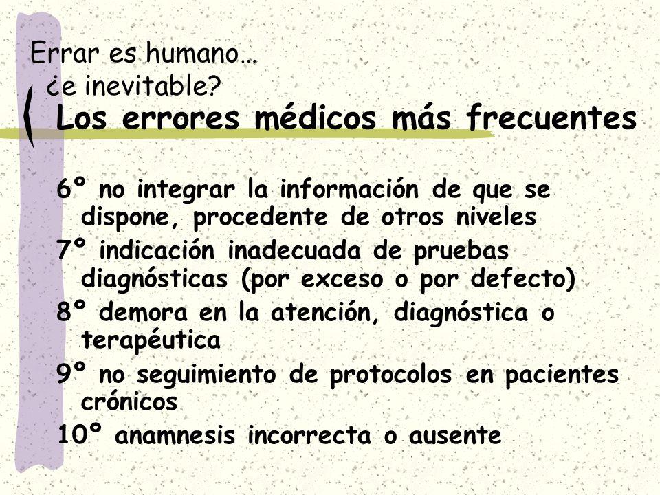 Errar es humano… ¿e inevitable? 6º no integrar la información de que se dispone, procedente de otros niveles 7º indicación inadecuada de pruebas diagn