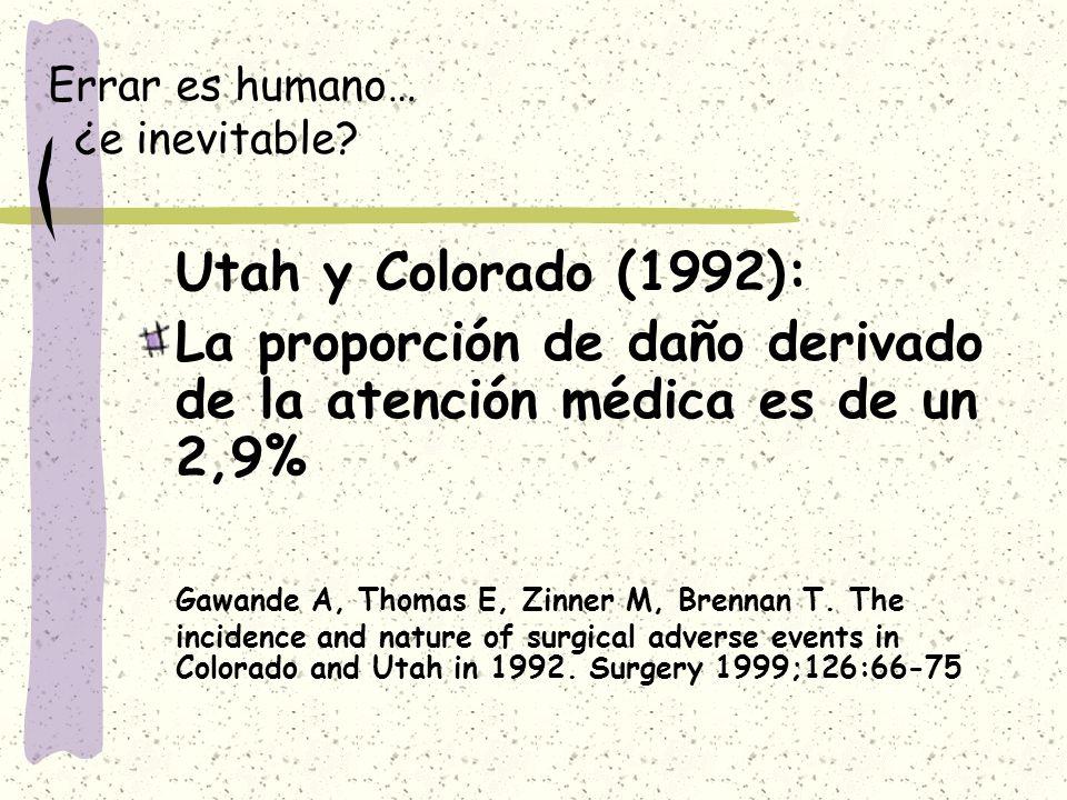 Errar es humano… ¿e inevitable? Utah y Colorado (1992): La proporción de daño derivado de la atención médica es de un 2,9% Gawande A, Thomas E, Zinner