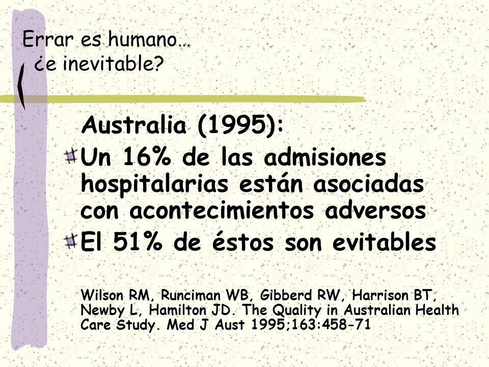 Errar es humano… ¿e inevitable? Australia (1995): Un 16% de las admisiones hospitalarias están asociadas con acontecimientos adversos El 51% de éstos