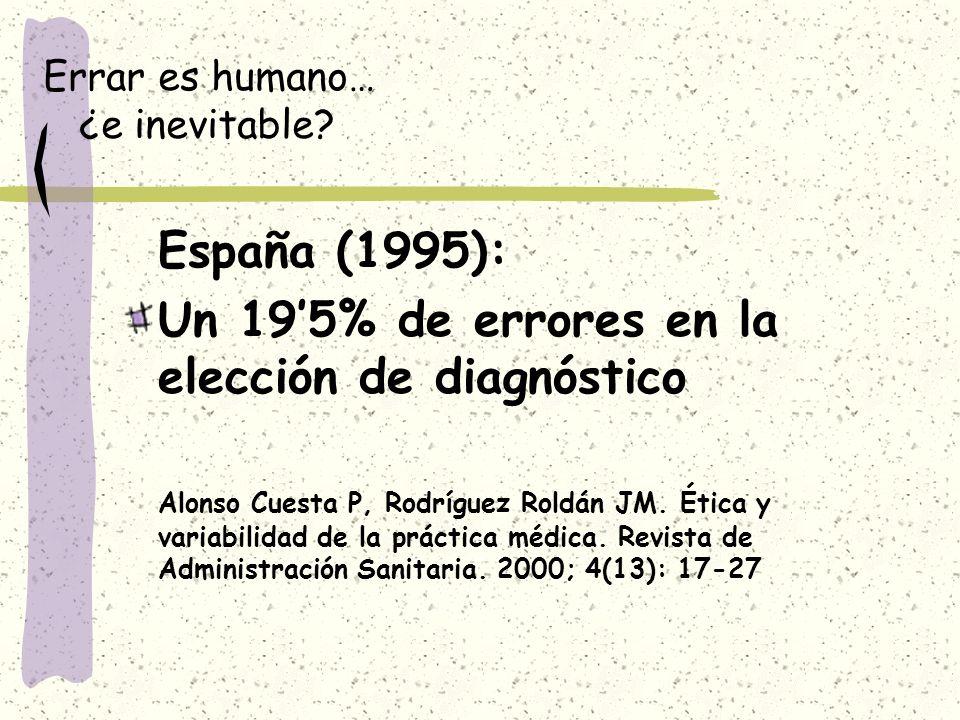 Errar es humano… ¿e inevitable? España (1995): Un 195% de errores en la elección de diagnóstico Alonso Cuesta P, Rodríguez Roldán JM. Ética y variabil