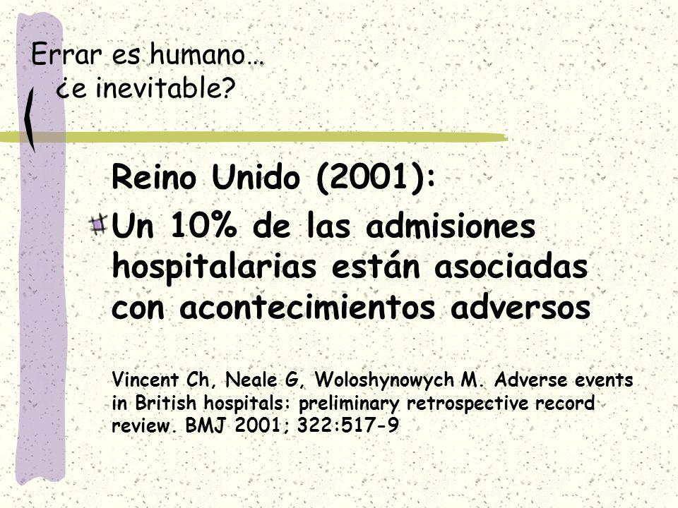 Errar es humano… ¿e inevitable? Reino Unido (2001): Un 10% de las admisiones hospitalarias están asociadas con acontecimientos adversos Vincent Ch, Ne