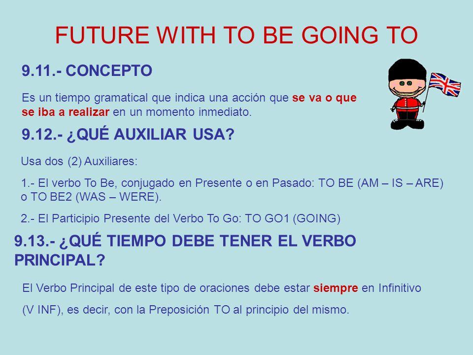 FUTURE WITH TO BE GOING TO Es un tiempo gramatical que indica una acción que se va o que se iba a realizar en un momento inmediato.
