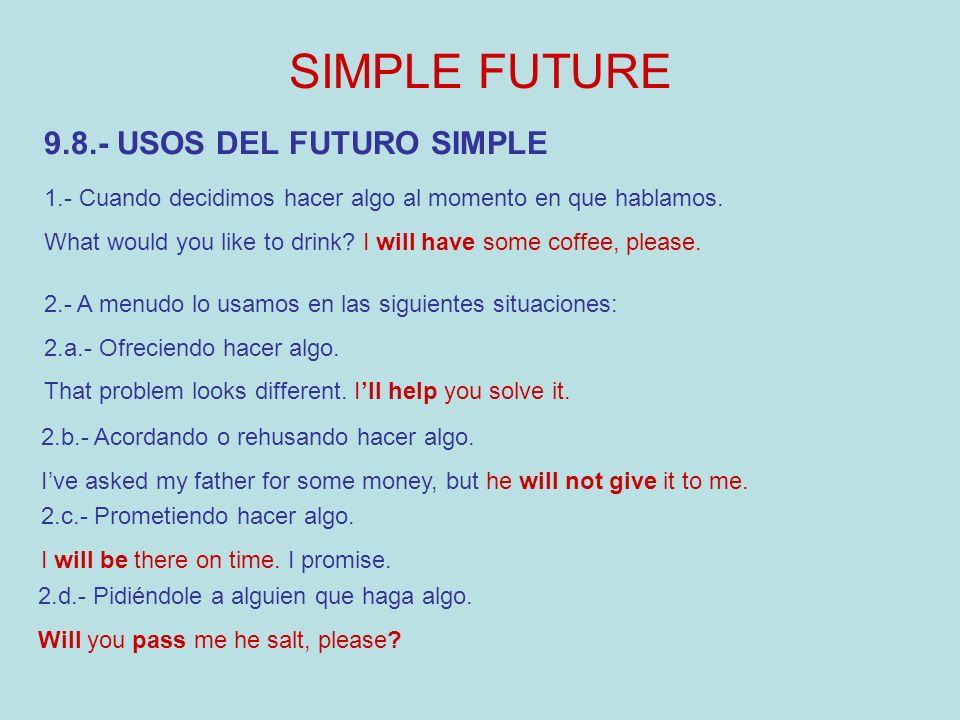 SIMPLE FUTURE 1.- Cuando predecimos un hecho futuro o una situación futura, usamos WILL/WONT.