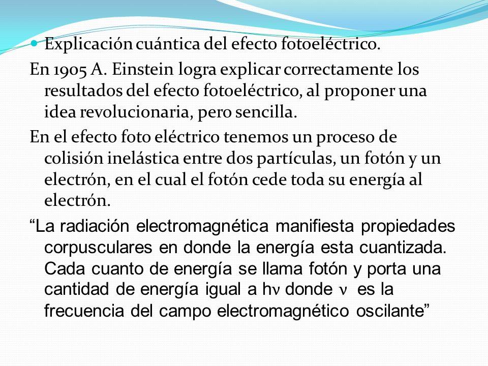 Explicación cuántica del efecto fotoeléctrico. En 1905 A. Einstein logra explicar correctamente los resultados del efecto fotoeléctrico, al proponer u