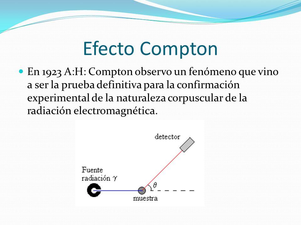 Efecto Compton En 1923 A:H: Compton observo un fenómeno que vino a ser la prueba definitiva para la confirmación experimental de la naturaleza corpusc