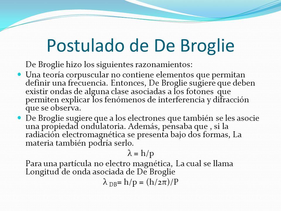 Postulado de De Broglie De Broglie hizo los siguientes razonamientos: Una teoría corpuscular no contiene elementos que permitan definir una frecuencia