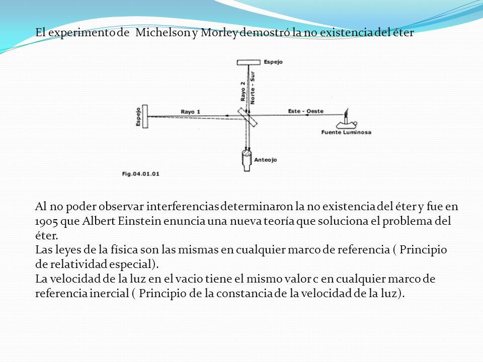 El experimento de Michelson y Morley demostró la no existencia del éter Al no poder observar interferencias determinaron la no existencia del éter y f