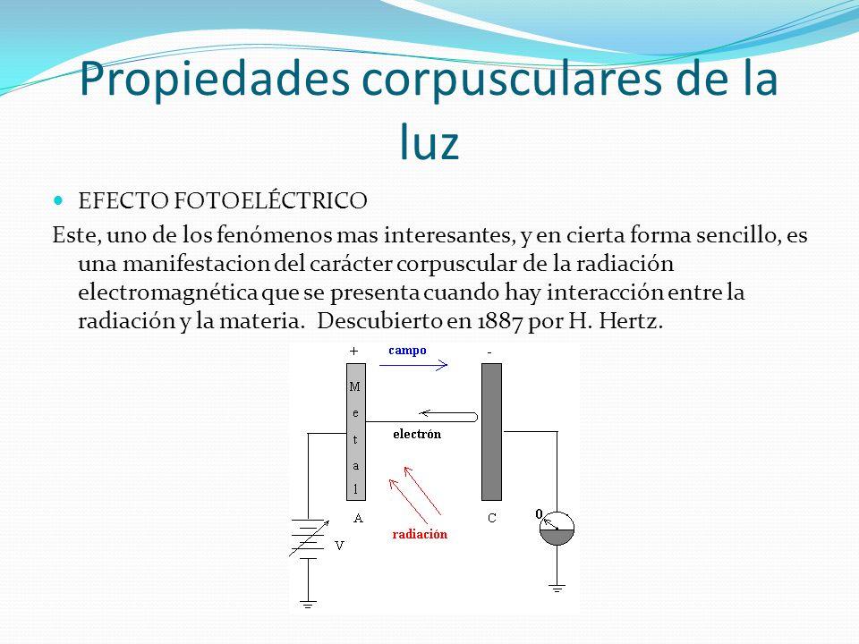 Explicación cuántica del efecto fotoeléctrico.En 1905 A.