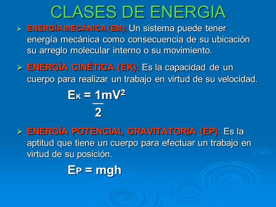 CLASES DE ENERGIA ENERGÍA MECÁNICA (EM): Un sistema puede tener energía mecánica como consecuencia de su ubicación su arreglo molecular interno o su m