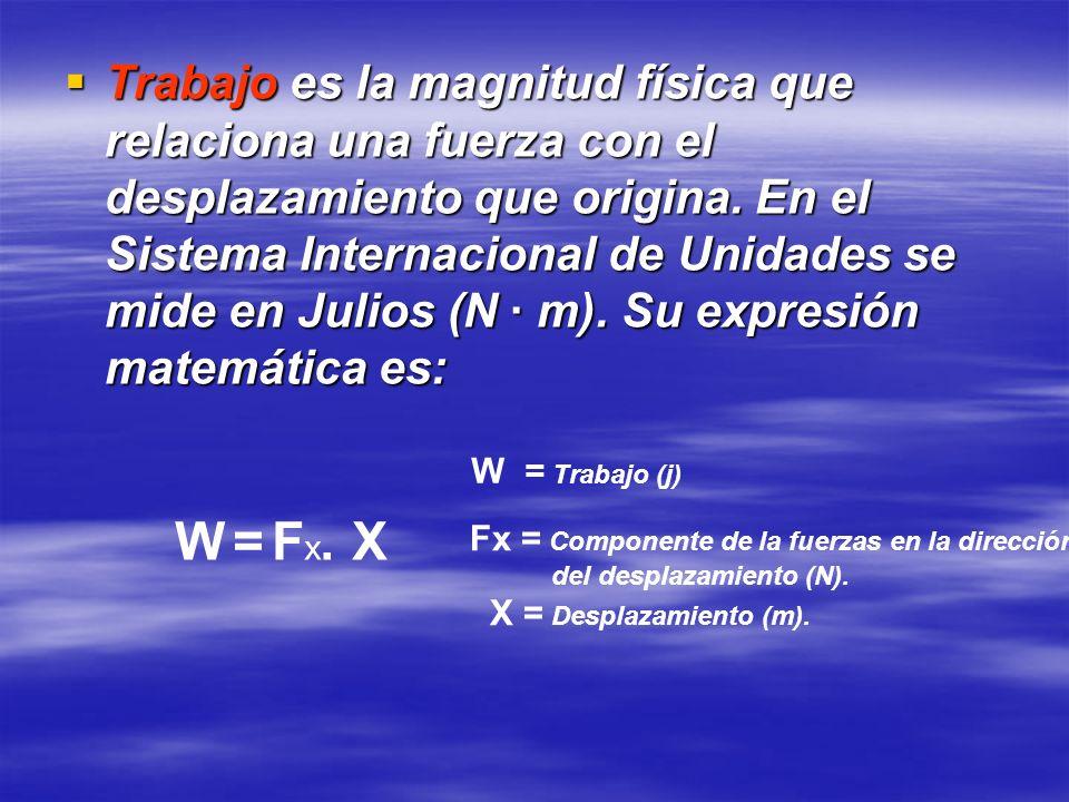Trabajo es la magnitud física que relaciona una fuerza con el desplazamiento que origina. En el Sistema Internacional de Unidades se mide en Julios (N