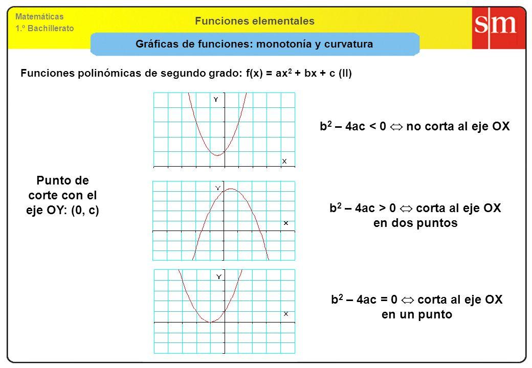 Funciones elementales Matemáticas 1.º Bachillerato a > 0 convexa ramas hacia arriba mínimo en el vértice a < 0 cóncava ramas hacia abajo máximo en el vértice Coordenadas del vértice: (–b/(2a), f(–b/(2a)) Eje de simetría: x = –b/(2a) Funciones polinómicas de segundo grado: f(x) = ax 2 + bx + c (I) Gráficas de funciones: monotonía y curvatura