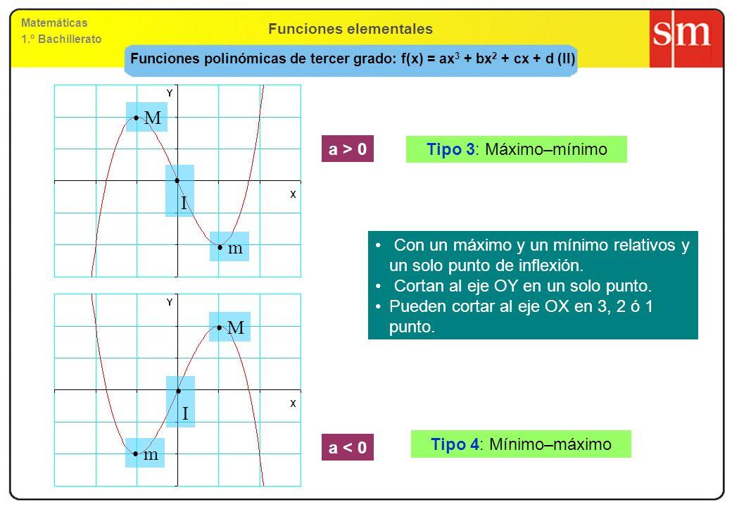 Funciones elementales Matemáticas 1.º Bachillerato Funciones polinómicas de tercer grado: f(x) = ax 3 + bx 2 + cx + d (I) a > 0 a < 0 Tipo 1: punto de inflexión cóncavo–convexo Sin máximos ni mínimos relativos y un solo punto de inflexión.