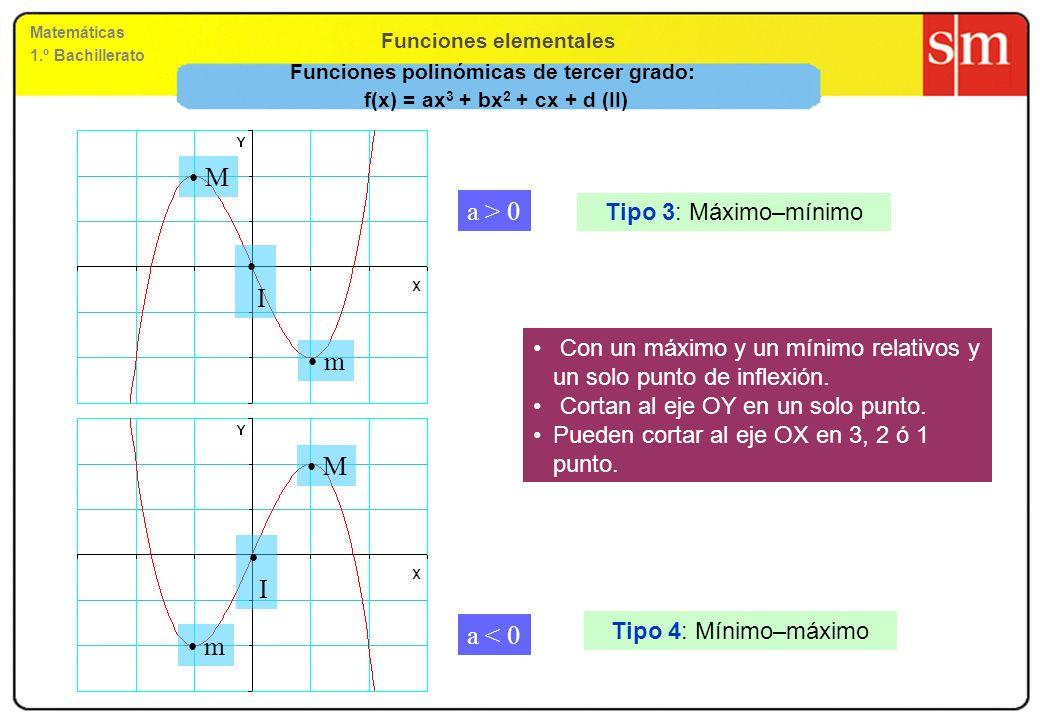 Funciones elementales Matemáticas 1.º Bachillerato Funciones polinómicas de tercer grado: f(x) = ax 3 + bx 2 + cx + d (II) a > 0 a < 0 Tipo 3: Máximo–mínimo Tipo 4: Mínimo–máximo Con un máximo y un mínimo relativos y un solo punto de inflexión.