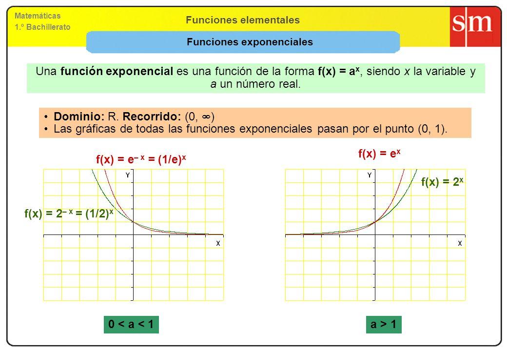 Funciones elementales Matemáticas 1.º Bachillerato – 1 1 Funciones racionales Una función racional es una función cociente de dos funciones polinómica