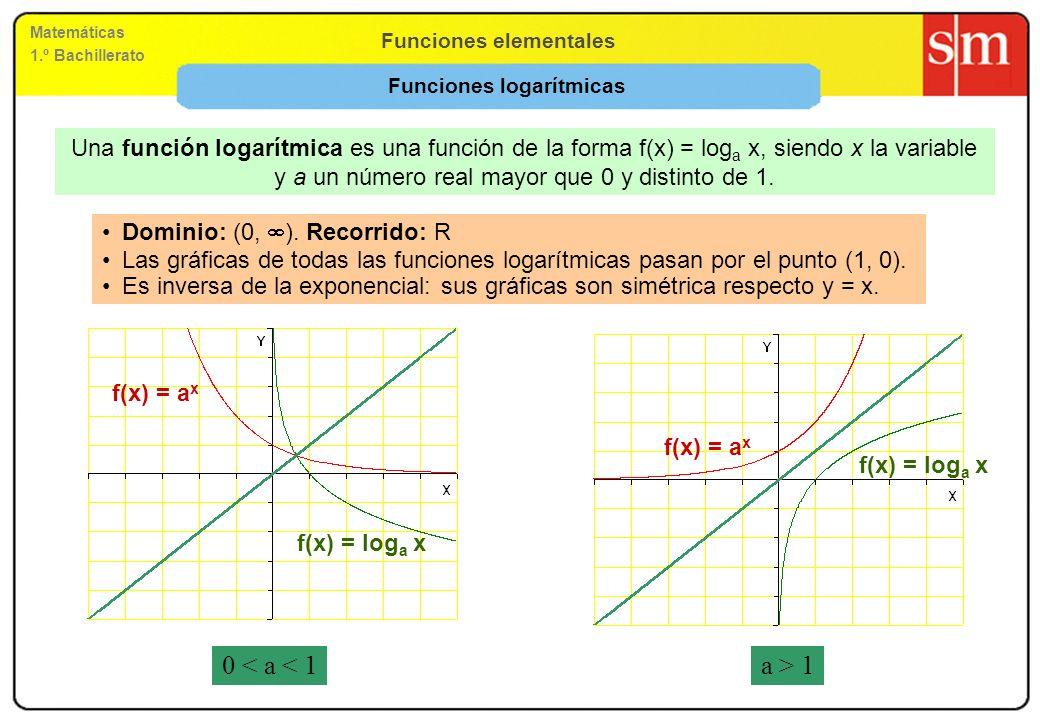 Funciones elementales Matemáticas 1.º Bachillerato Funciones exponenciales Una función exponencial es una función de la forma f(x) = a x, siendo x la variable y a un número real.