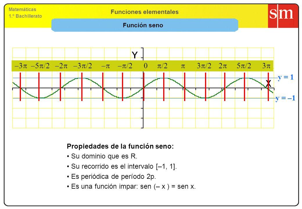 Funciones elementales Matemáticas 1.º Bachillerato Funciones logarítmicas Una función logarítmica es una función de la forma f(x) = log a x, siendo x la variable y a un número real mayor que 0 y distinto de 1.