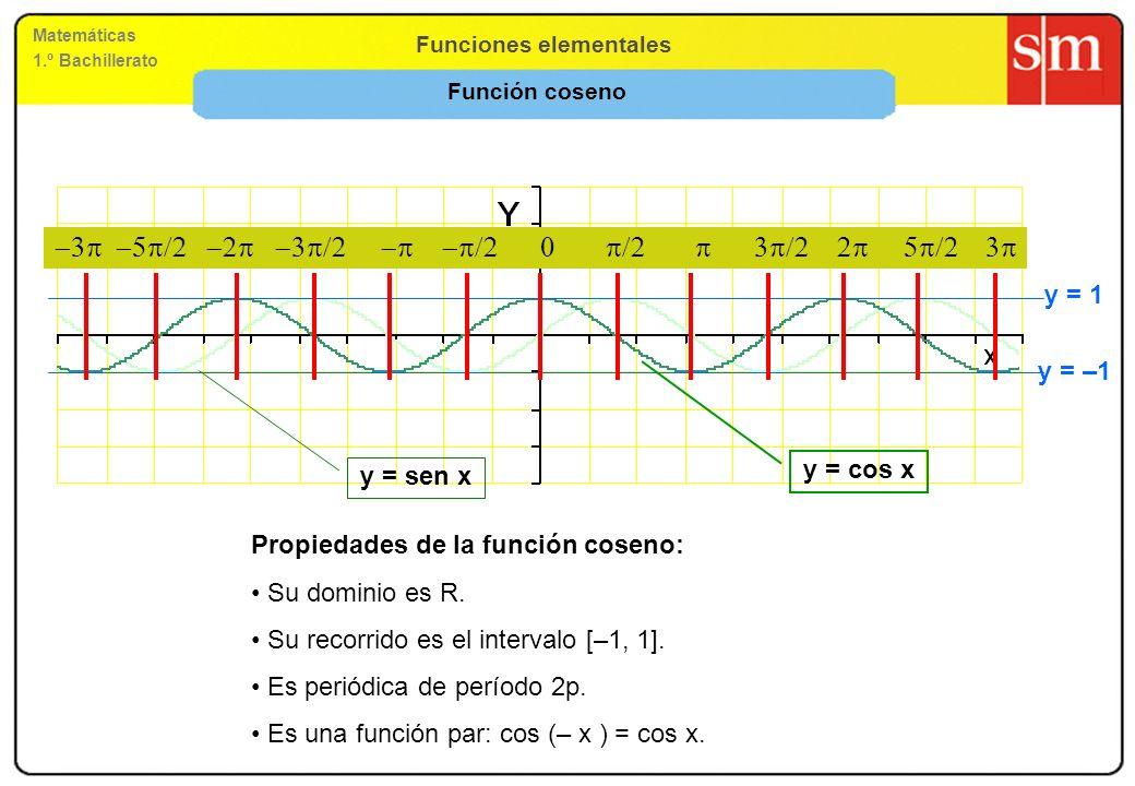 Funciones elementales Matemáticas 1.º Bachillerato Función seno y = 1 y = –1 3 Propiedades de la función seno: Su dominio que es R. Su recorrido es el