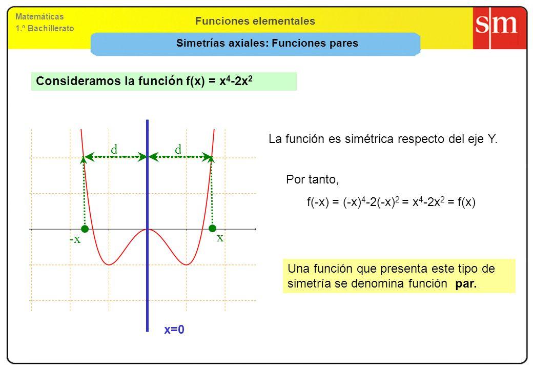 Funciones elementales Matemáticas 1.º Bachillerato Puntos de corte con los ejes Consideramos la función f(x) =x 3 -2x 2 -x+2 Con el eje OX Resolvemos la ecuación x 3 -2x 2 -x+2=0 { x=-1 x=1 x=2 Puntos de cortes (-1,0) (1,0) (2,0) Con el eje OY Calculamos f(0) f(0)=2 Punto de corte (0,2)