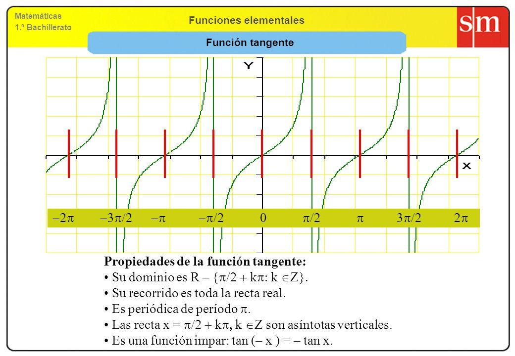 Funciones elementales Matemáticas 1.º Bachillerato Función coseno y = 1 y = –1 3 Propiedades de la función coseno: Su dominio es R. Su recorrido es el