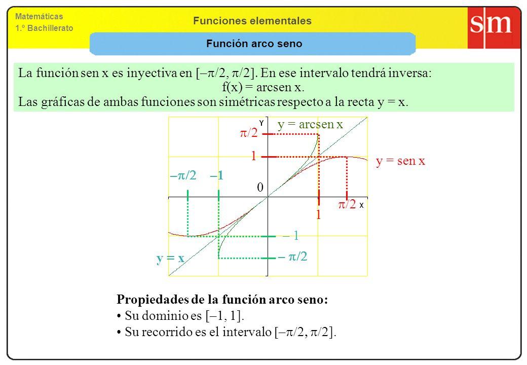 Funciones elementales Matemáticas 1.º Bachillerato Función tangente Propiedades de la función tangente: Su dominio es R – k k Z Su recorrido es toda la recta real.