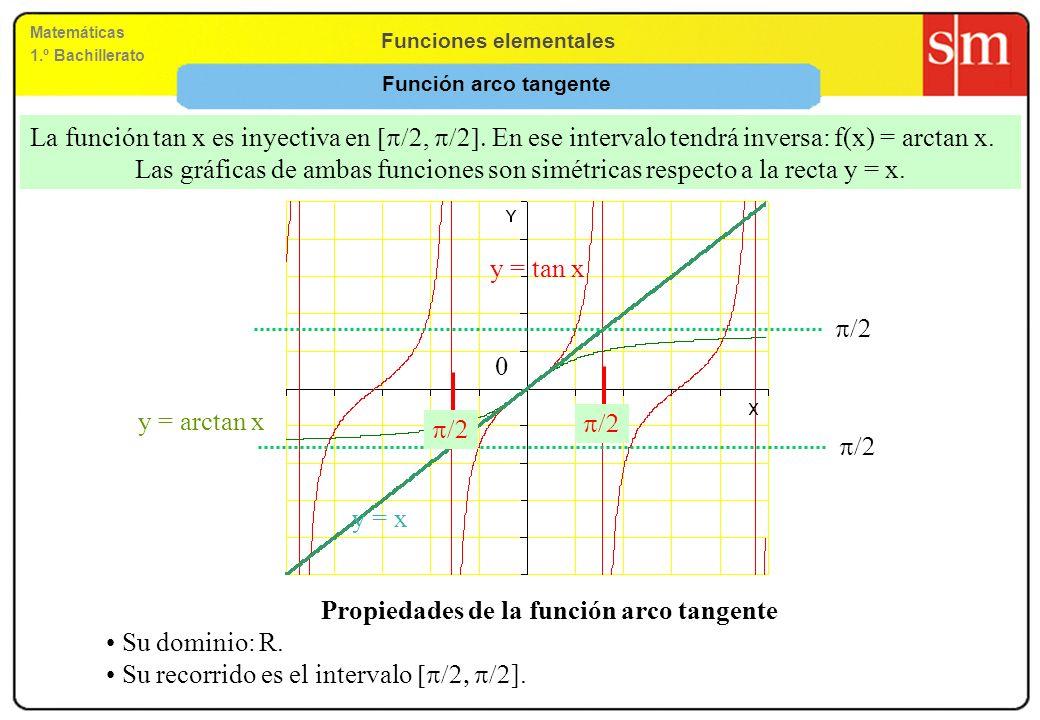Funciones elementales Matemáticas 1.º Bachillerato Función arco seno Propiedades de la función arco seno: Su dominio es [–1, 1]. Su recorrido es el in
