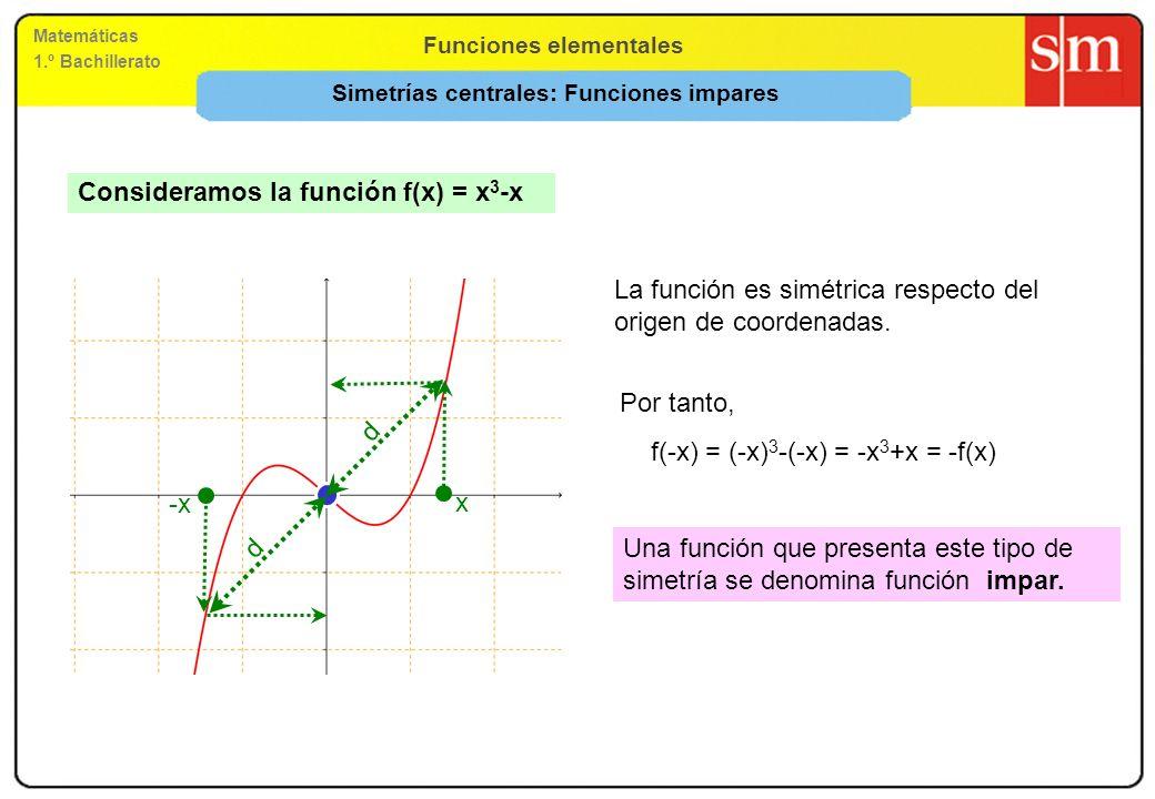 Funciones elementales Matemáticas 1.º Bachillerato Simetrías axiales: Funciones pares Consideramos la función f(x) = x 4 -2x 2 La función es simétrica respecto del eje Y.