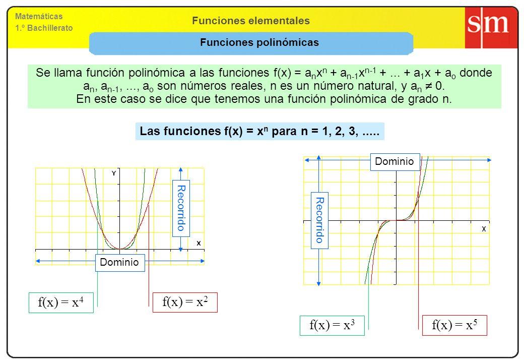 Funciones elementales Matemáticas 1.º Bachillerato 0 1 2 3 10,1510,3010,451111,1510,3511,45 Función periódica período = T x x + T Una función f(x) es