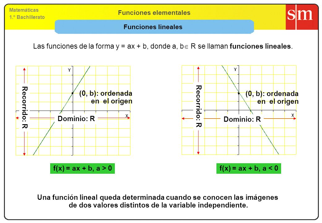 Funciones elementales Matemáticas 1.º Bachillerato Funciones polinómicas Se llama función polinómica a las funciones f(x) = a n x n + a n-1 x n-1 +...