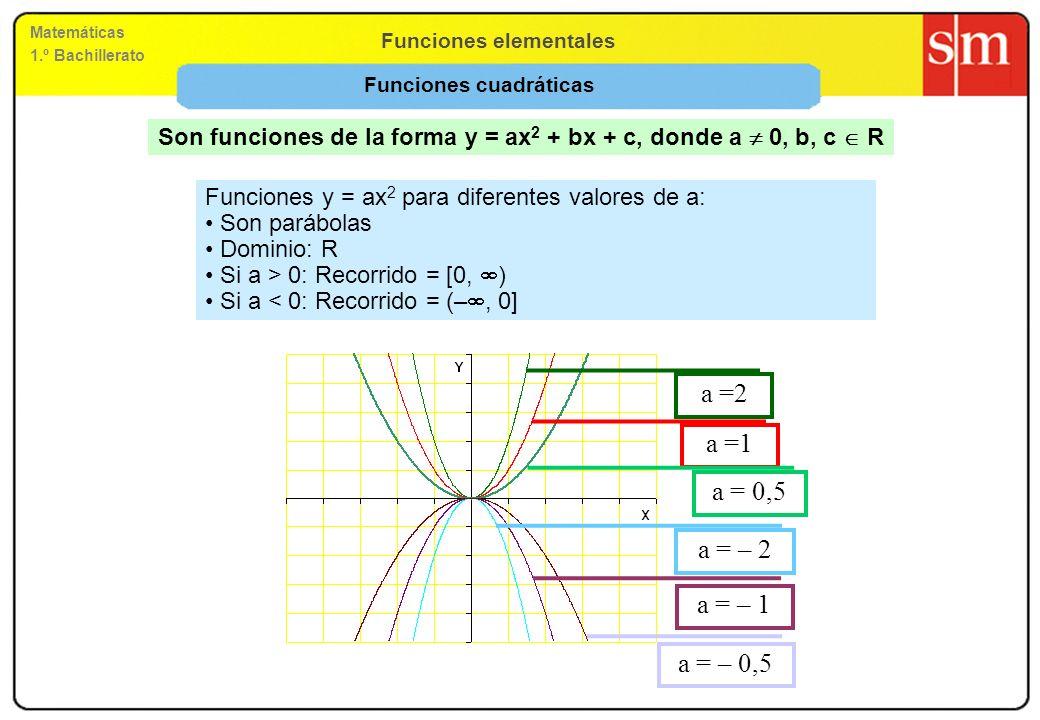 Funciones elementales Matemáticas 1.º Bachillerato Funciones lineales Las funciones de la forma y = ax + b, donde a, b R se llaman funciones lineales.