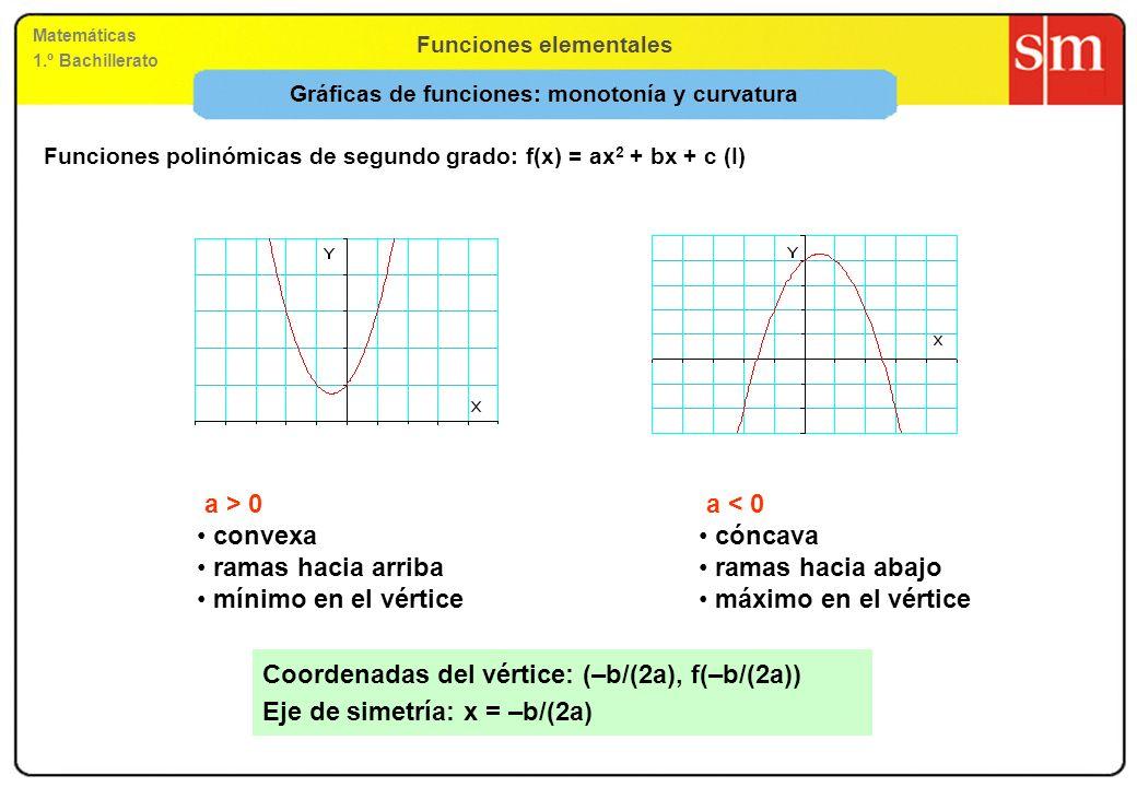 Funciones elementales Matemáticas 1.º Bachillerato Representación gráfica de funciones cuadráticas f(x) = ax 2 + bx + c, a 0 es una parábola V V a > 0 a < 0