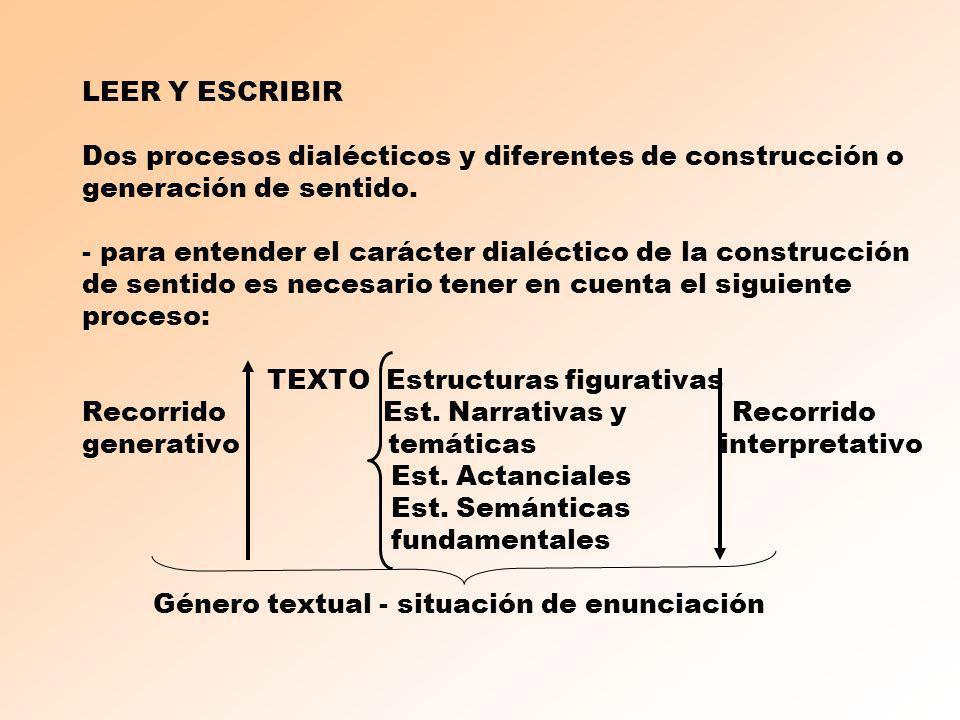LEER Y ESCRIBIR Dos procesos dialécticos y diferentes de construcción o generación de sentido. - para entender el carácter dialéctico de la construcci