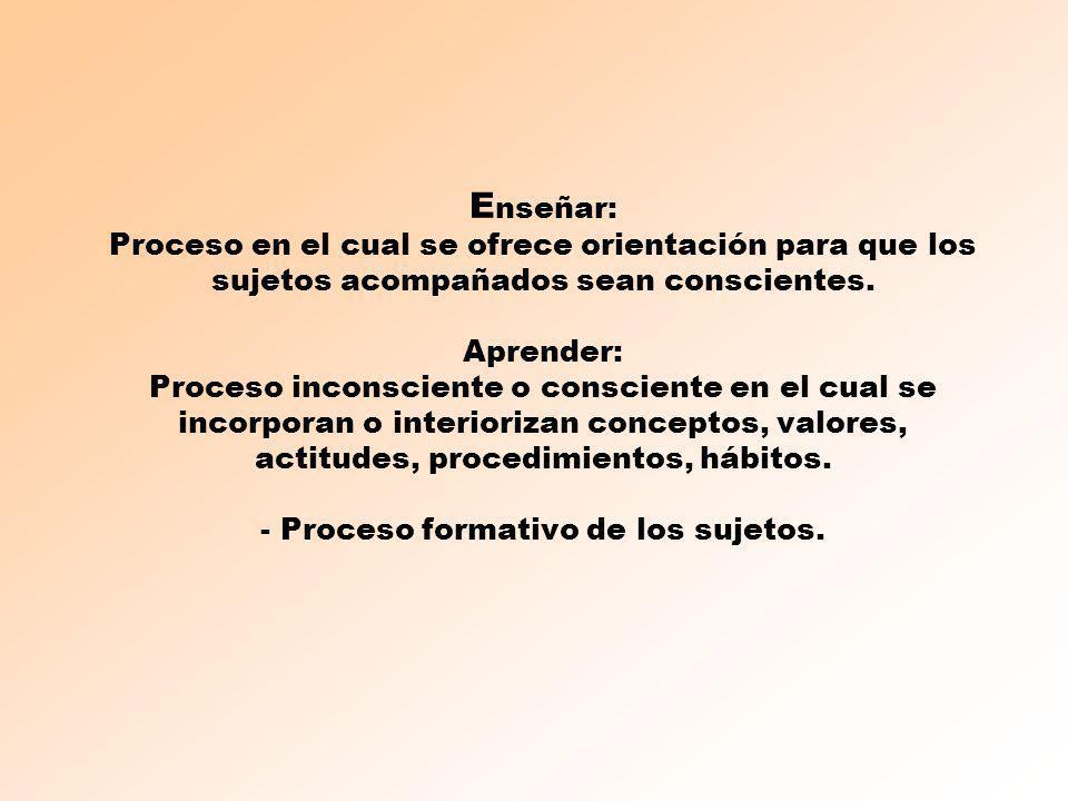 E nseñar: Proceso en el cual se ofrece orientación para que los sujetos acompañados sean conscientes. Aprender: Proceso inconsciente o consciente en e