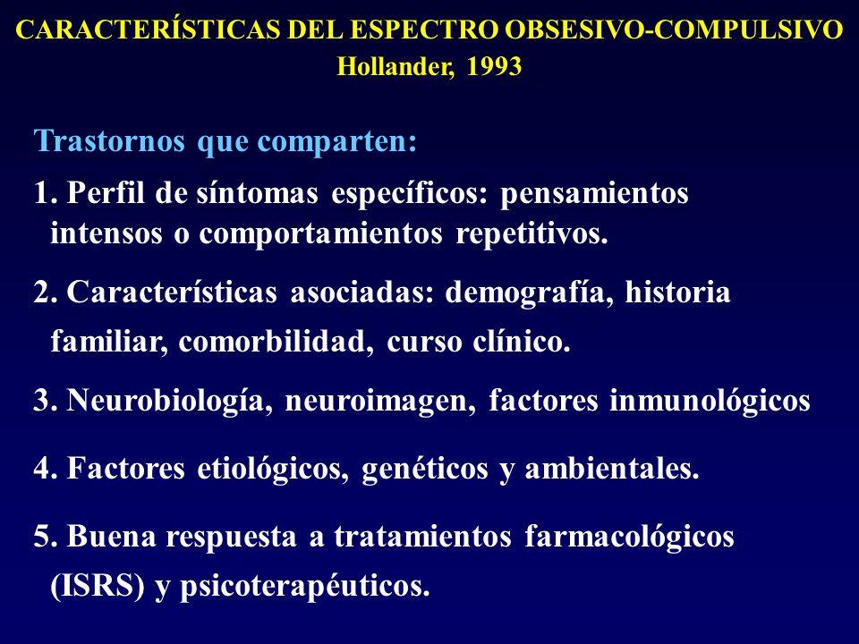 CARACTERÍSTICAS DEL ESPECTRO OBSESIVO-COMPULSIVO Hollander, 1993 Trastornos que comparten: 1. Perfil de síntomas específicos: pensamientos intensos o
